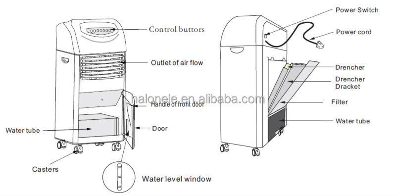 2015 Newes Evaporative Air Cooler Portable Air Cooler Home Air ...