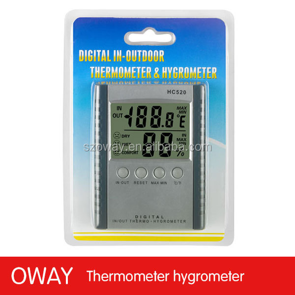 How To Measure Temperature Air Humidity Measurement Room ...