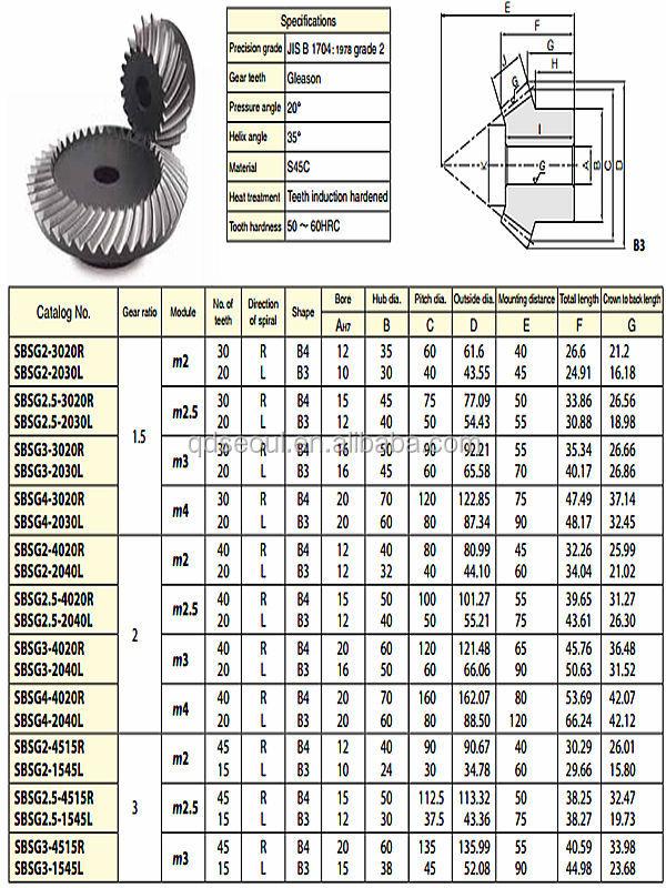 Sbsg2 5 3020r 45c Material M2 5 30t Jis Standard Small