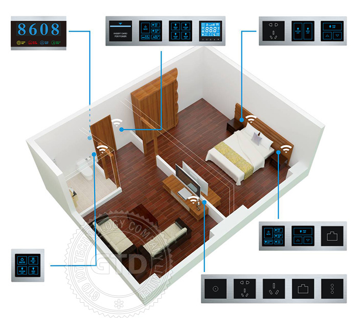 Hotel Switch Iot Intelligent Room Control System View