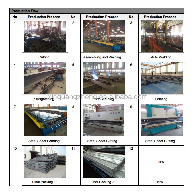 Fire-proof heat-Insulation prefab light steel structure workshop and warehouse