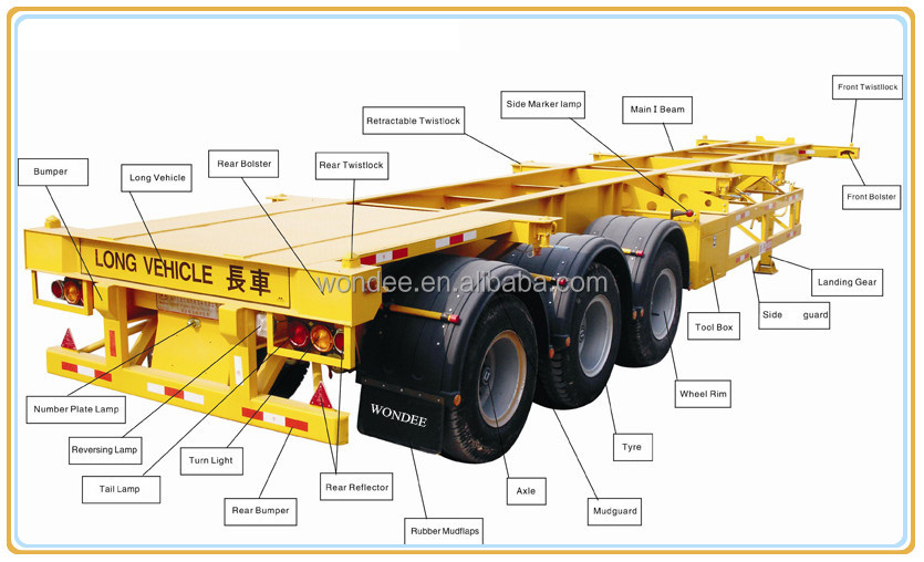 What Are The Parts Of A Tractor Trailer : Axle trailer chassis container semi for sale