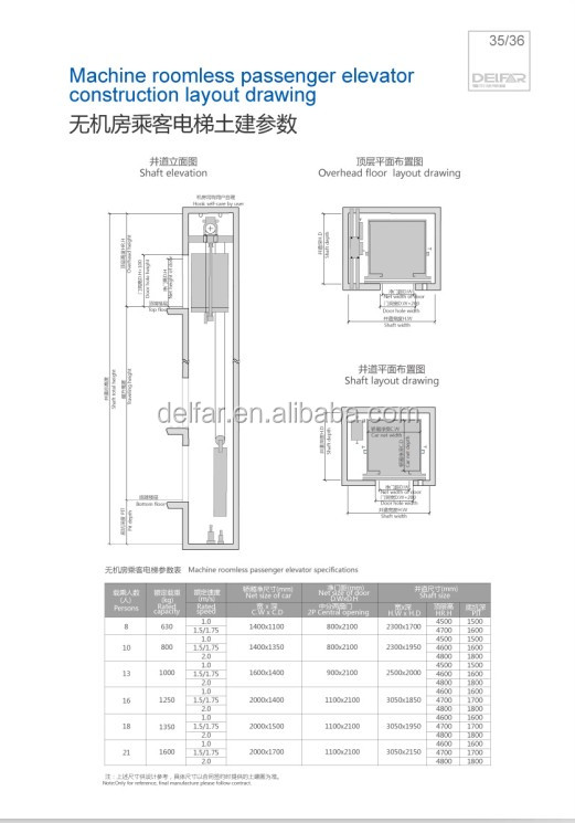 aufzug selber bauen spielzeug aufzug selber bauen aufzug. Black Bedroom Furniture Sets. Home Design Ideas