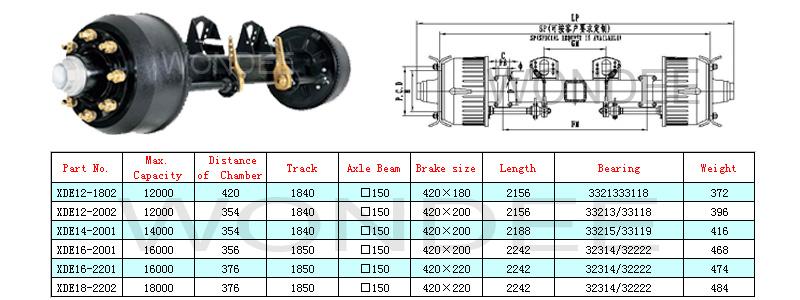 Eaton Brake Shoe Identification : Rockwell brake chamber bing images