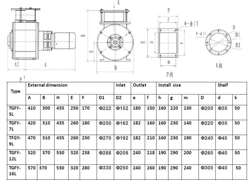 Rotary Vane Feeder - Buy Rotary Airlock Feeder,Rotary Impeller  Valve,Impeller Feeder Product on Alibaba com