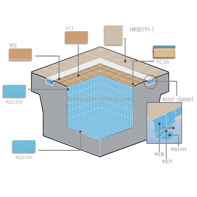 Swimming pool edge tile yc2 buy swimming pool wavy edge for Pool design details