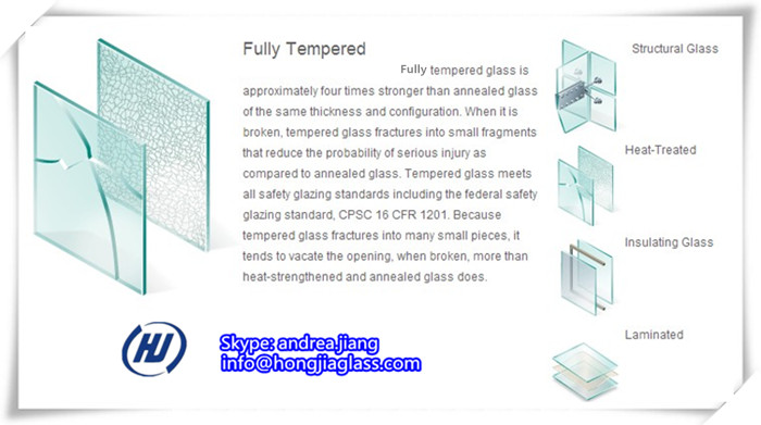 12mm Thick Toughened Glass For Door Buy 10mm Thick