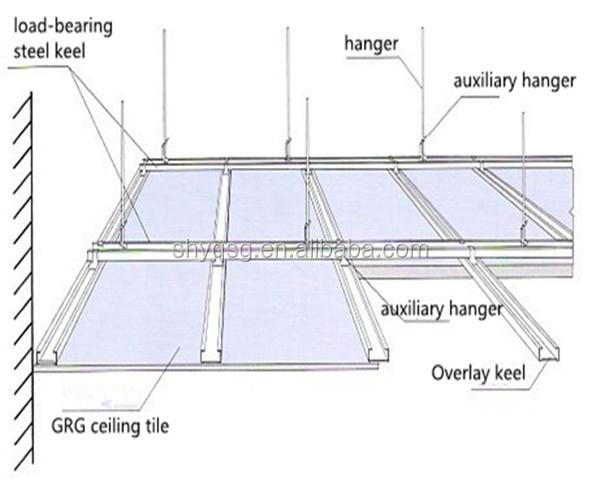 Acoustic Mineral Fiber Gypsum False Suspended Ceiling Tiles - Buy Suspended Ceiling Tiles ...