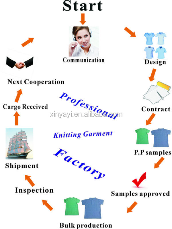 As For Your Logo Custom Maternity T Shirts For Wholesale Pregnant ...