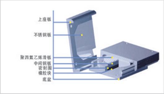 Bridge pot bearing elastomeric bearings buy