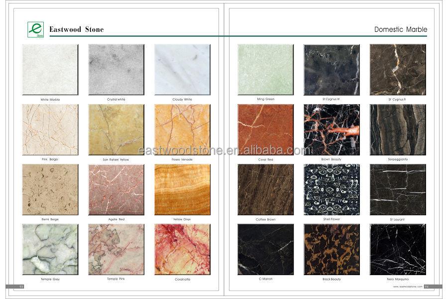Blanco macael marble buy blanco macael marble spanish for Tipos de marmol verde