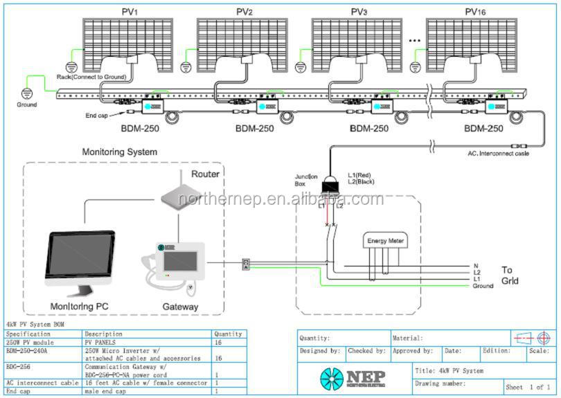 Nep Cec Approved Factory Directly Solar Micro Inverter With Solar Mounting Brackets For On Grid