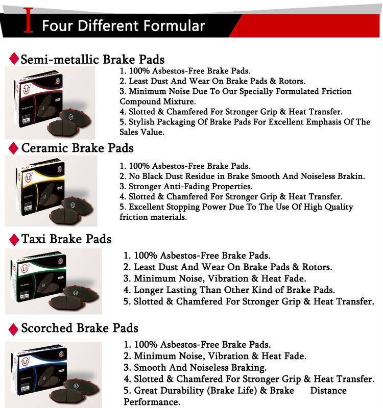 Brake Pad Material Types : Brake pads manufacturer buy car