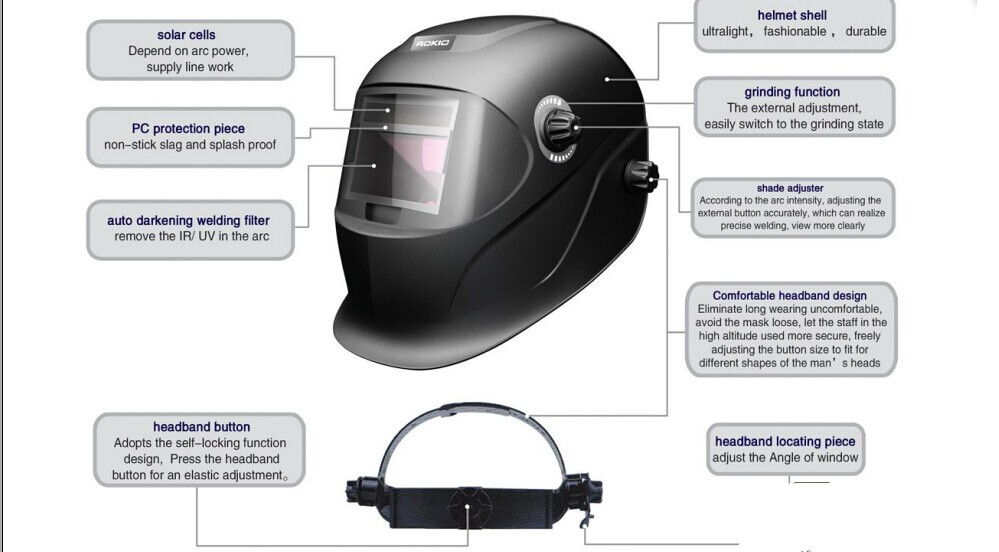 Auto Darkening Welding Goggle/ Welding Helmet Decals/respirator ...