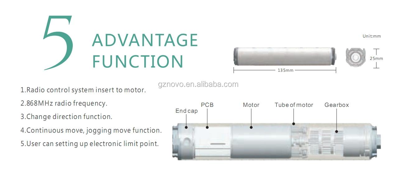 Electric Blind Motor For Venetian Blinds For Romantic Smart Home From Gz Novo Buy Venetian