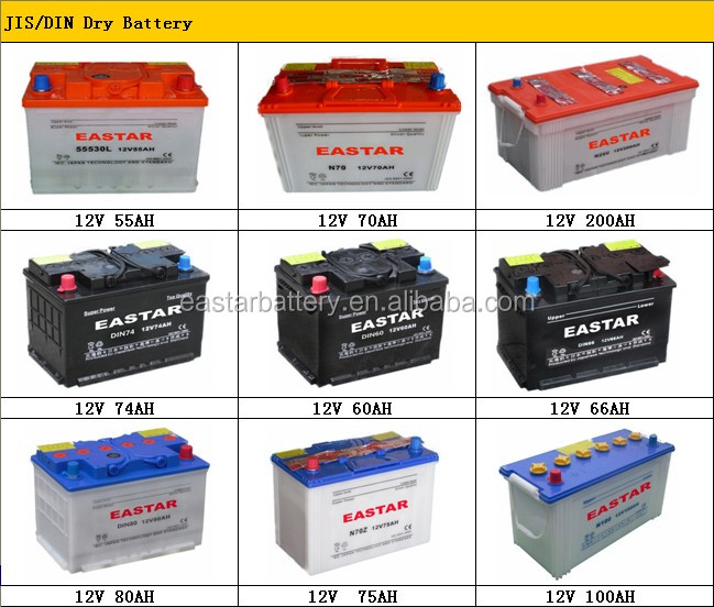Different Kinds Of Car Batteries