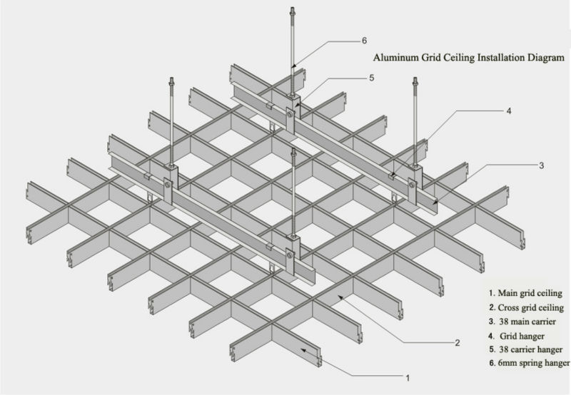 False Ceiling Designs Of Roof Grill Metal Ceiling