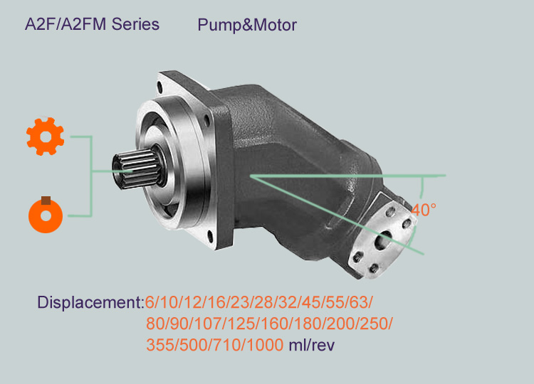 hydraulic axial piston pump buy hydraulic axial piston