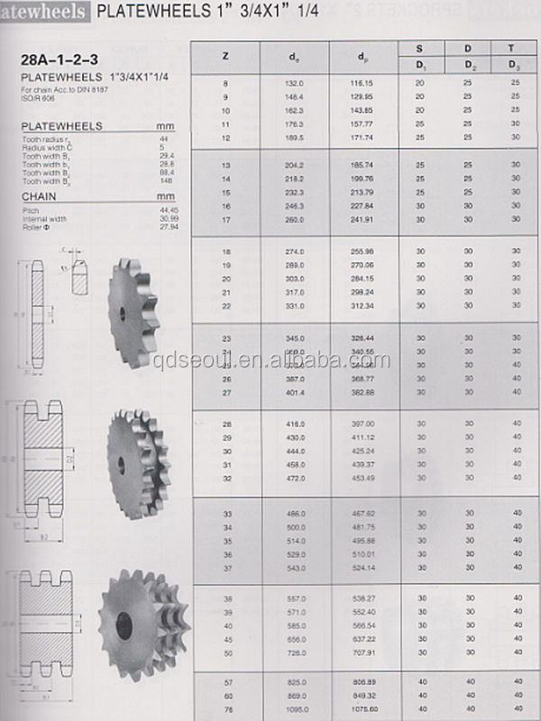 Standard Din 8187 Iso R 606 Pitch44 45 42t C45 Chain