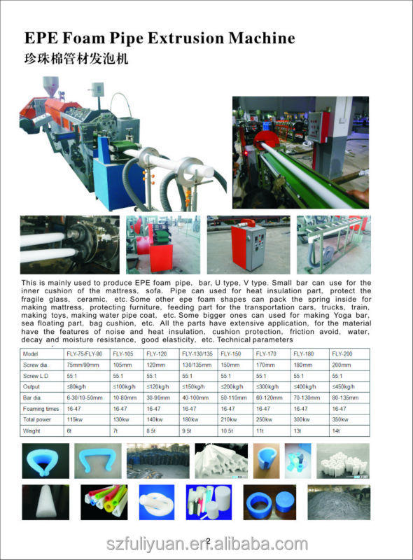 glue machine, epe foam machine, gluing machine
