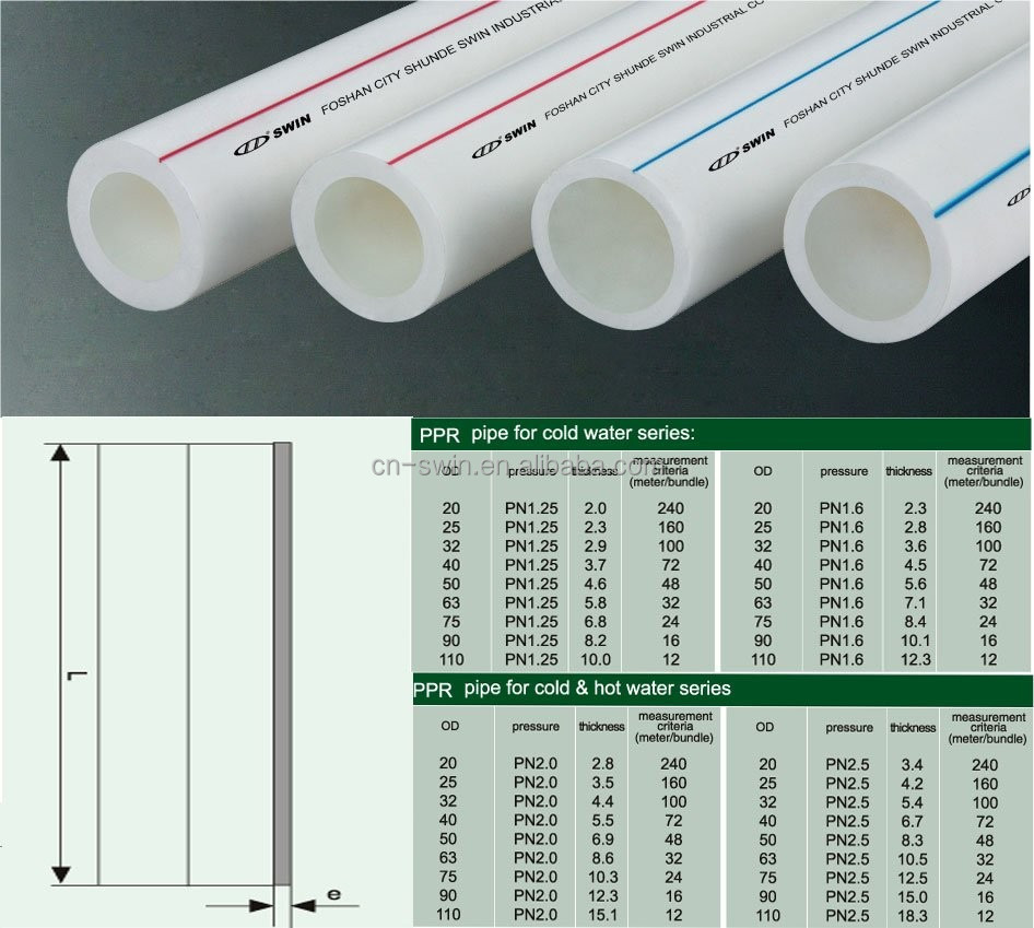 ... Pipe - Buy Ppr Water Pipe,Ppr Pipes Size,Price Of Ppr Pipes Product on