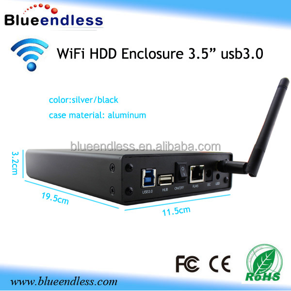 external hard drive to router