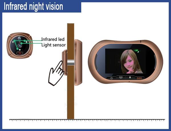 Wi-Fi enabled peephole viewer door cameragate intercomentrance pir doorbell  sc 1 st  Alibaba & Wi-fi Enabled Peephole Viewer Door CameraGate IntercomEntrance ...