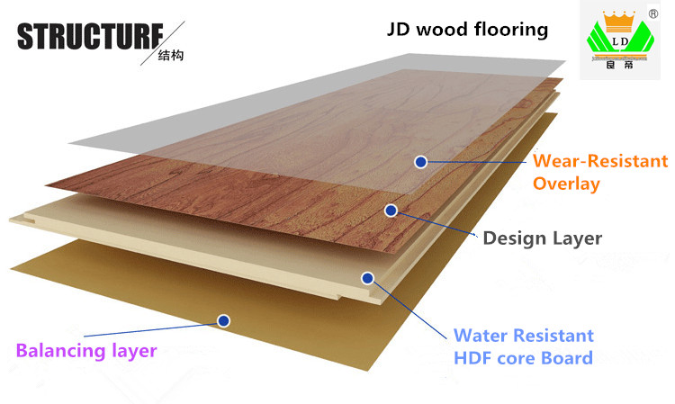 Laminate Flooring generally tends to be half the thickness and length of  the timber boards, however, the advantage of the Laminate Floor is ...