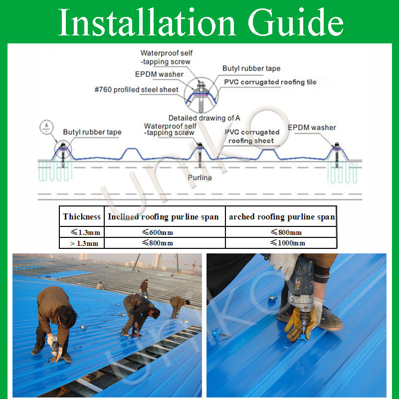 Iso9001 Certificate Weathering Resistance Thailand Pvc Resin ...