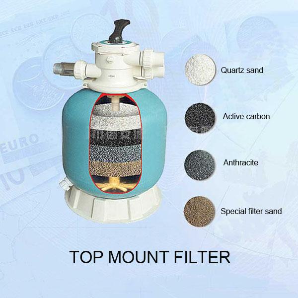 1000mm Fiber Glass Swimming Pool Water Filter Buy
