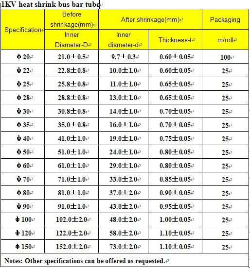 Low Voltage Heat Shrinkable Busbar Tubing Buy Low