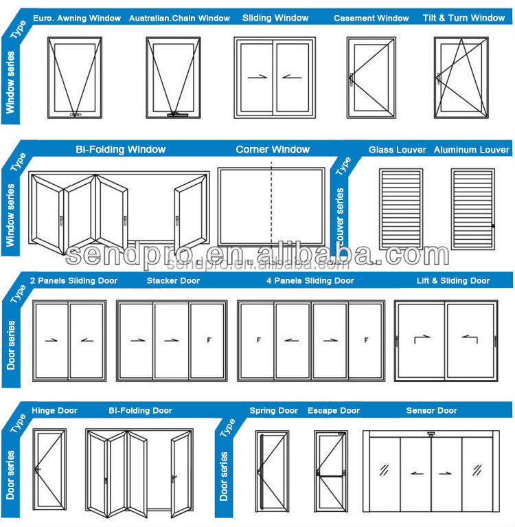 Kin Long Hardware Folding Patio Doors Prices/Aluminum Bi Folding Patio  Doors Prices