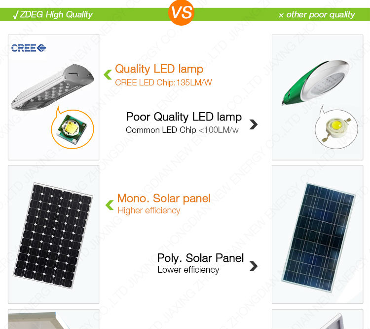 mppt integrated solar led street light price for pathway garden street
