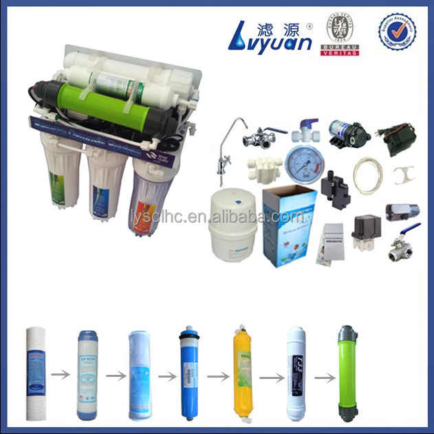 75g Domestic Water Purifier Home Use Filters Aquaguard Ro