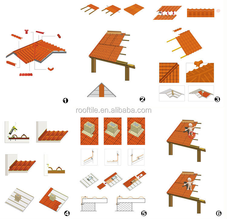 Synthetic roofing materials synthetic resin roof tile for Synthetic roofing materials