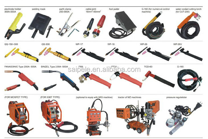 welding guide on unitor Sockets and plugs u secure connection u high current carrying capacity  the welding cables should be selected with sufficiently large cable cross-sections when .