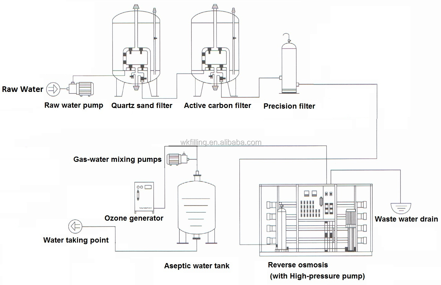 10t  h water purification system  mineral water filter machine  h water purification