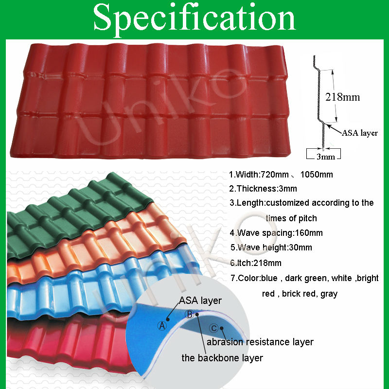 High grade fast installation plastic polymer roof tile for Polymer roofing