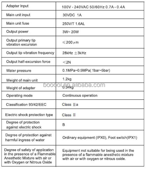 Baolai P4 Dental Scaler For Mobile Dental Clinic - Buy Mobile ...