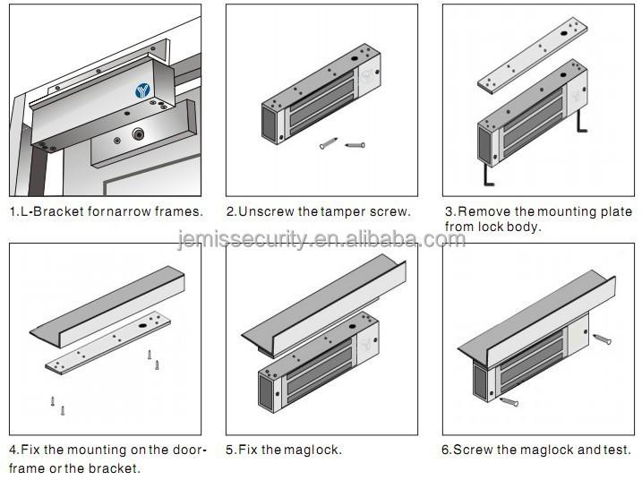 Ganda Pintu Access Pengendali Sistem Elektrik Magnetik
