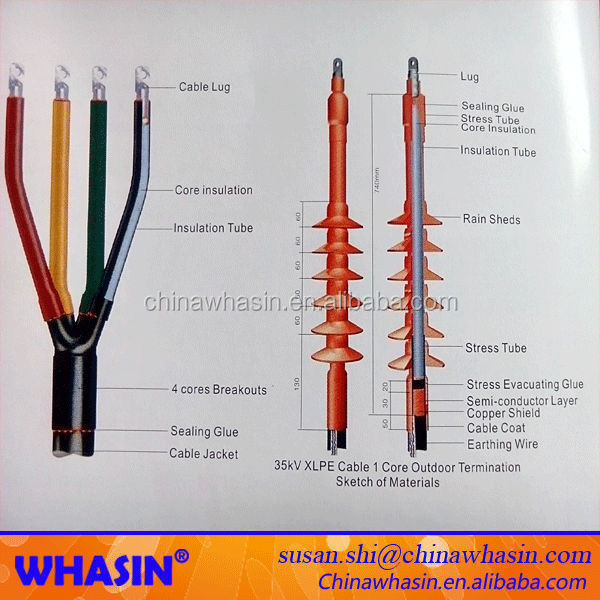 High Voltage Cable Termination Kits : High voltage fiber optic cable joint termination kits