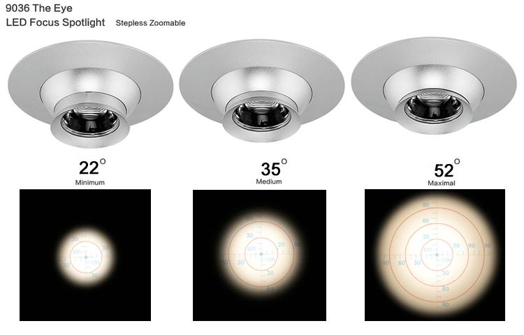9w Cob Eyeball Focus Led Spring Clips Recessed Light For