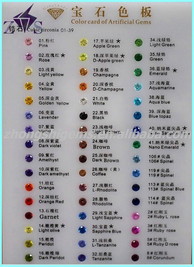High Quality Round Shape Yellow Artificial Topaz Gem Stone - Buy ...