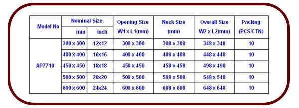 Gypsum board sizes for false ceiling energywarden