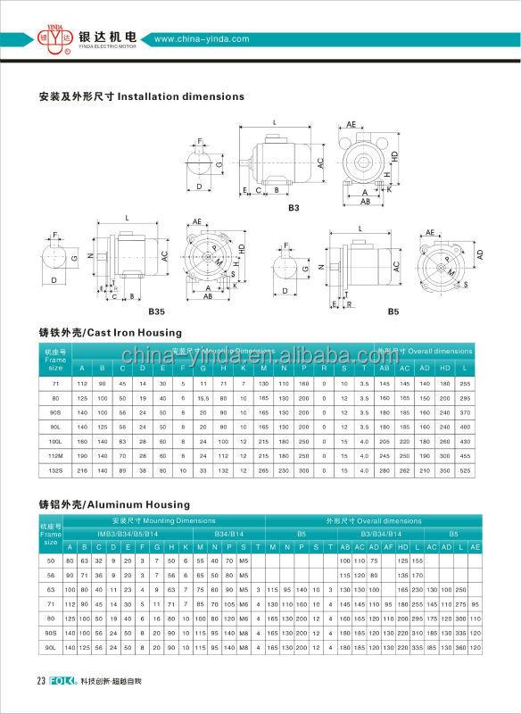 Colorful Reversing Single Phase Motor Wiring Diagram Adornment ...