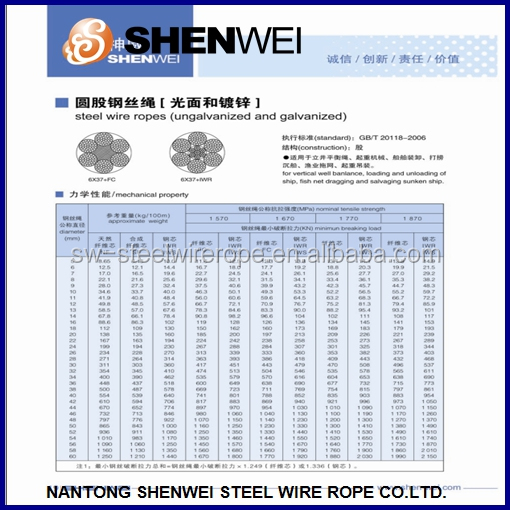 Steel Wire Rope With One Color Strand - Buy Steel Wire Rope With ...