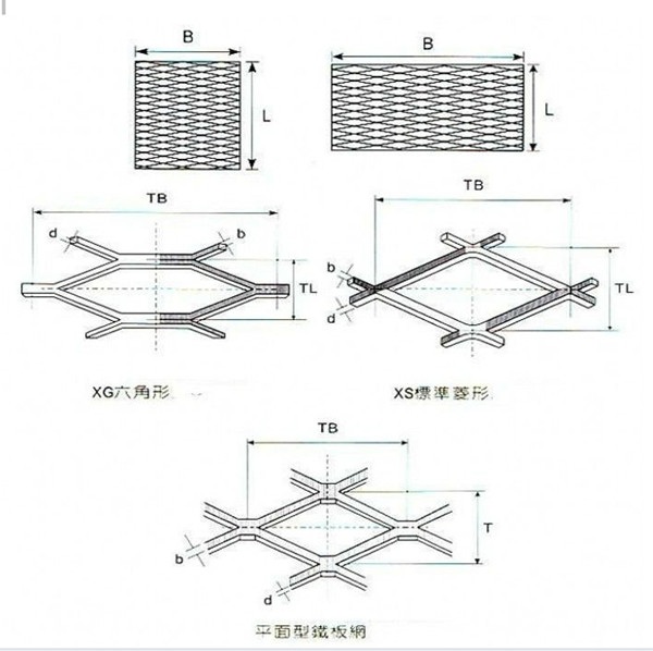 Dorable Diamond Wire Mesh Sheet Photos - Electrical Diagram Ideas ...