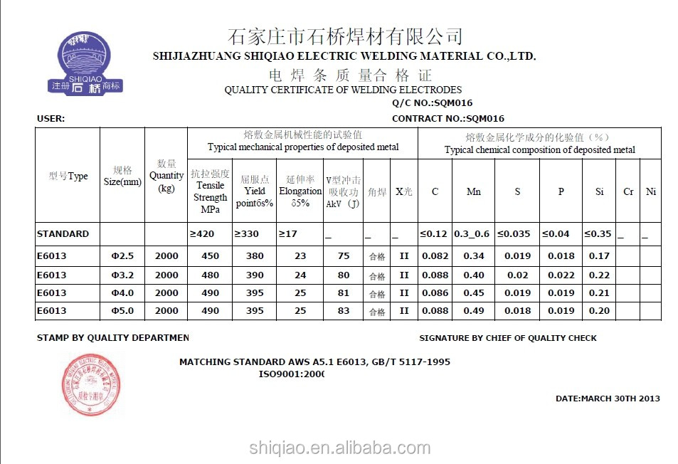 OEM approved welding rod welding electrode e6013 price, View welding ...
