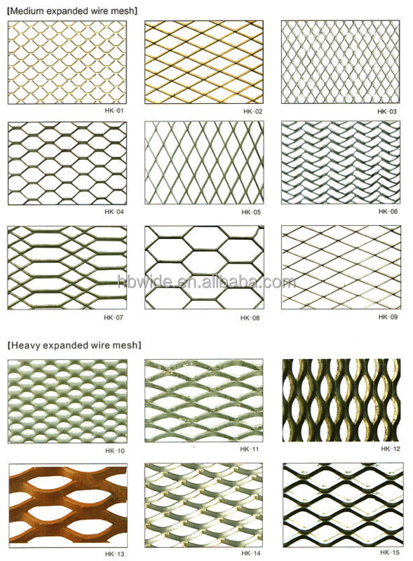 Small Hole Expanded Wire Mesh Expandable Sheet Metal