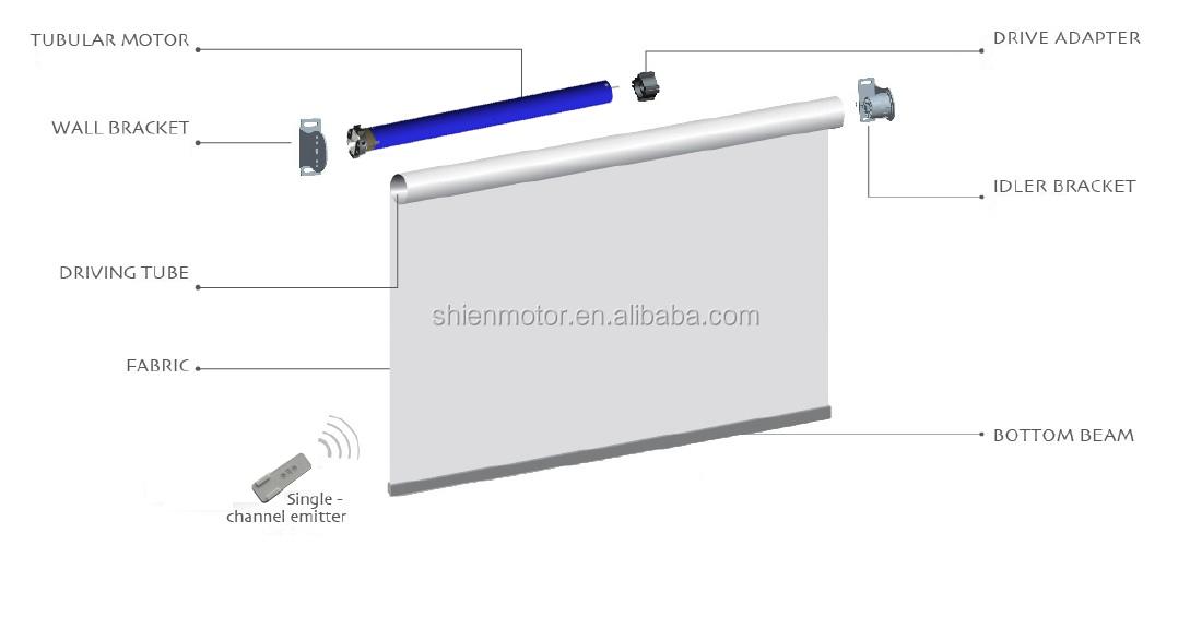 Tubular motor roller blinds indoor roller shutter motor for Roller shutter motor installation
